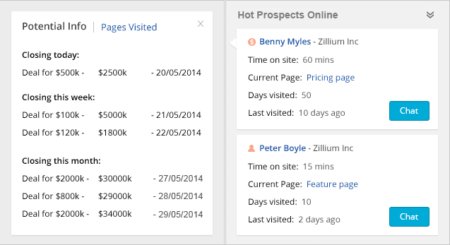 lead contact prospect client
